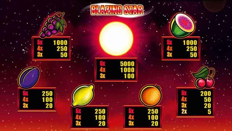 Auszahlungstabelle Blazing Star Slot