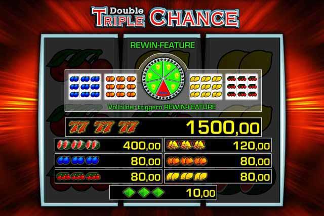 Auszahlungstabelle Double Triple Chance Slot