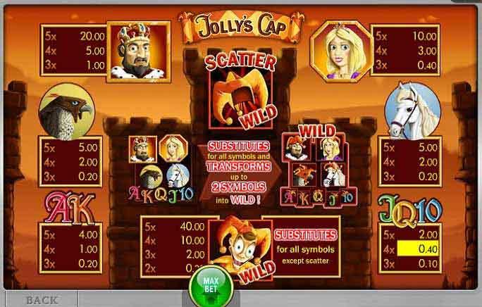 Auszahlungstabelle Jollys Cap Slot