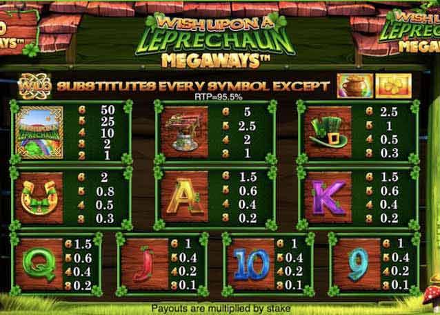 Auszahlungstabelle Wish Upon A Leprechaun Slot